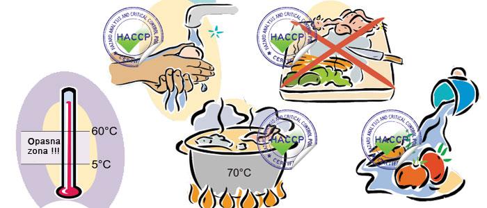 HACCP cuvanje i priprema hrane