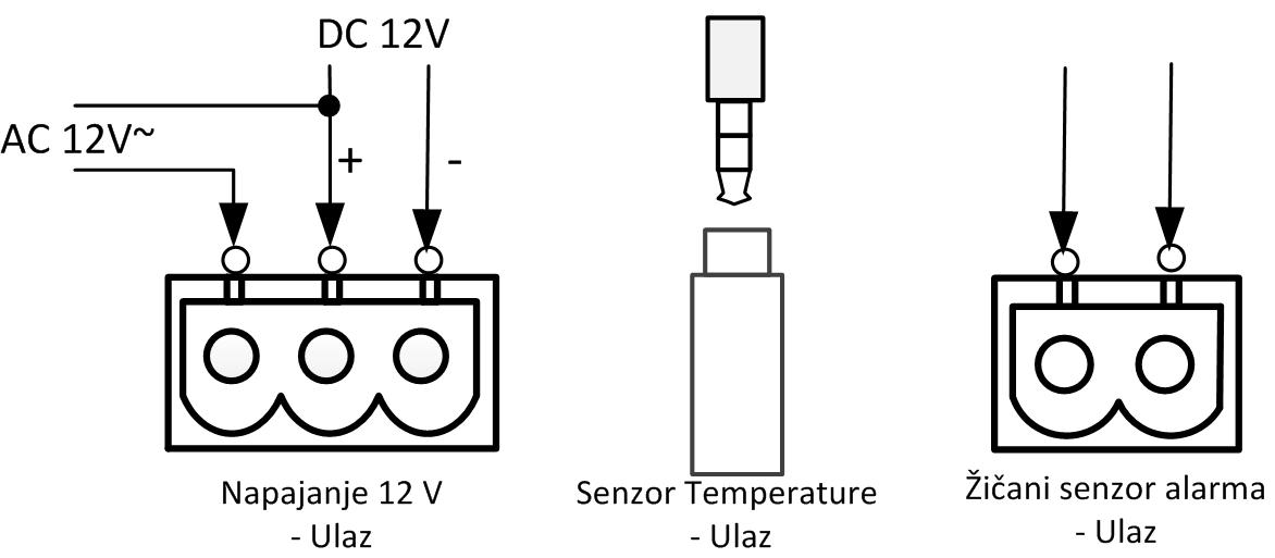 Simpal T3 - shema veza senzora