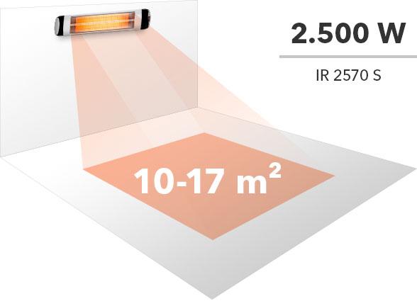 IR 2570 - 2500 W infracrvene topline
